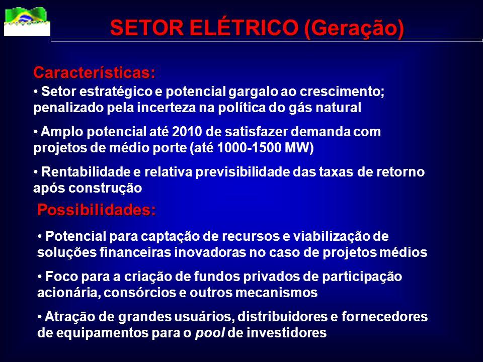 SANEAMENTO Déficit de investimentos Impacto social e ambiental Conflito de competências entre estados e municípios Ausência de Marco Legal e estratégi