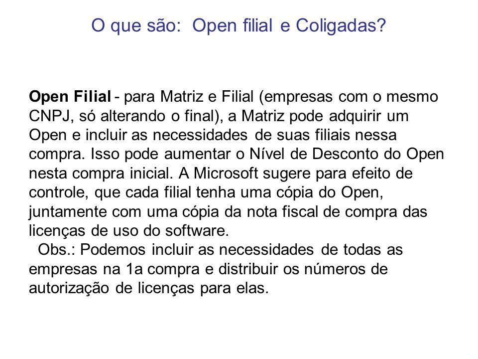 O que são: Open filial e Coligadas? Open Filial - para Matriz e Filial (empresas com o mesmo CNPJ, só alterando o final), a Matriz pode adquirir um Op