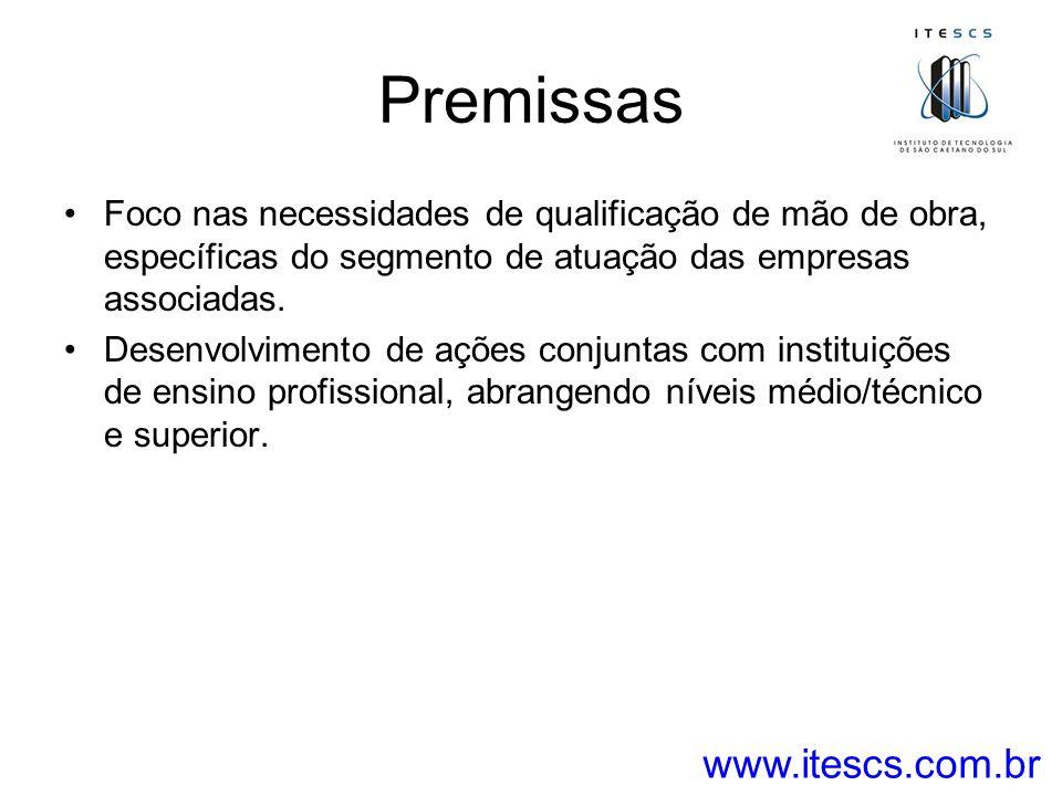 Premissas Foco nas necessidades de qualificação de mão de obra, específicas do segmento de atuação das empresas associadas. Desenvolvimento de ações c