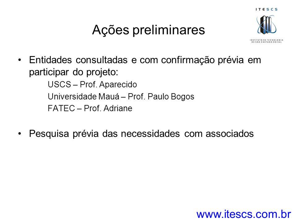 Ações preliminares Entidades consultadas e com confirmação prévia em participar do projeto: USCS – Prof. Aparecido Universidade Mauá – Prof. Paulo Bog
