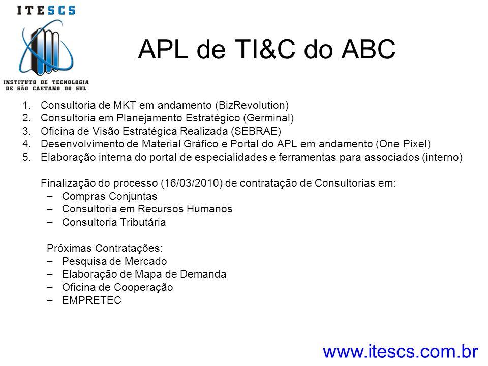 APL de TI&C do ABC 1.Consultoria de MKT em andamento (BizRevolution) 2.Consultoria em Planejamento Estratégico (Germinal) 3.Oficina de Visão Estratégi
