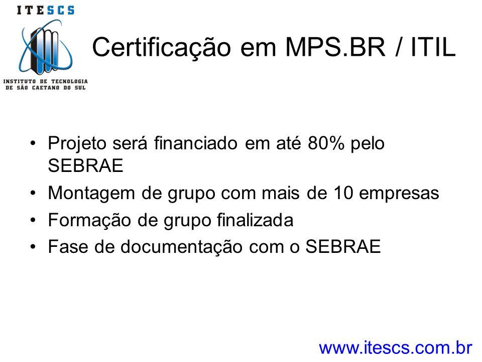 Certificação em MPS.BR / ITIL Projeto será financiado em até 80% pelo SEBRAE Montagem de grupo com mais de 10 empresas Formação de grupo finalizada Fa