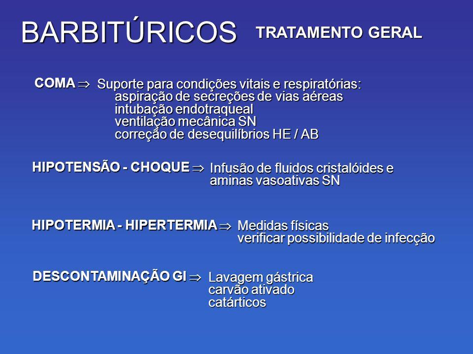 BARBITÚRICOS TRATAMENTO GERAL Suporte para condições vitais e respiratórias: aspiração de secreções de vias aéreas intubação endotraqueal ventilação mecânica SN correção de desequilíbrios HE / AB COMA COMA Infusão de fluidos cristalóides e aminas vasoativas SN HIPOTENSÃO - CHOQUE HIPOTENSÃO - CHOQUE Medidas físicas verificar possibilidade de infecção HIPOTERMIA - HIPERTERMIA HIPOTERMIA - HIPERTERMIA Lavagem gástrica carvão ativado catárticos DESCONTAMINAÇÃO GI DESCONTAMINAÇÃO GI