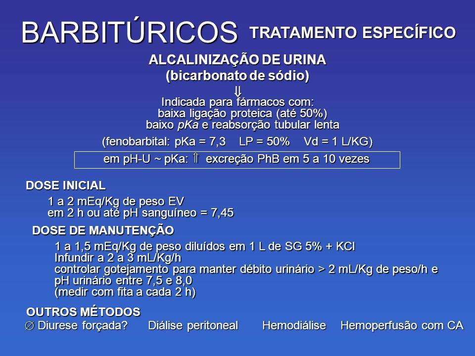 BARBITÚRICOS TRATAMENTO ESPECÍFICO ALCALINIZAÇÃO DE URINA (bicarbonato de sódio) Indicada para fármacos com: baixa ligação proteica (até 50%) baixo pKa e reabsorção tubular lenta (fenobarbital: pKa = 7,3 LP = 50% Vd = 1 L/KG) em pH-U ~ pKa: excreção PhB em 5 a 10 vezes 1 a 2 mEq/Kg de peso EV em 2 h ou até pH sanguíneo = 7,45 DOSE INICIAL 1 a 1,5 mEq/Kg de peso diluídos em 1 L de SG 5% + KCl Infundir a 2 a 3 mL/Kg/h controlar gotejamento para manter débito urinário > 2 mL/Kg de peso/h e pH urinário entre 7,5 e 8,0 (medir com fita a cada 2 h) DOSE DE MANUTENÇÃO Diurese forçada.