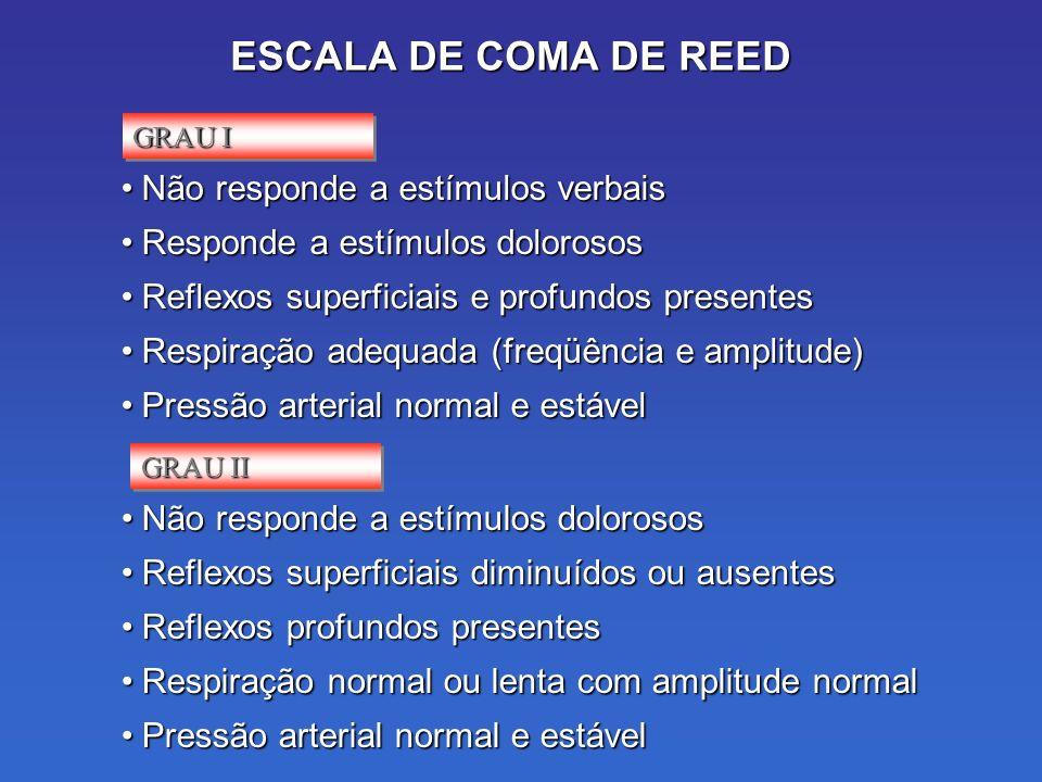 Sinais e sintomas predominantemente neurológicos: sonolência, confusão mental, ataxia, movimentos coreiformes, nistagmo, convulsões e coma (altas doses).