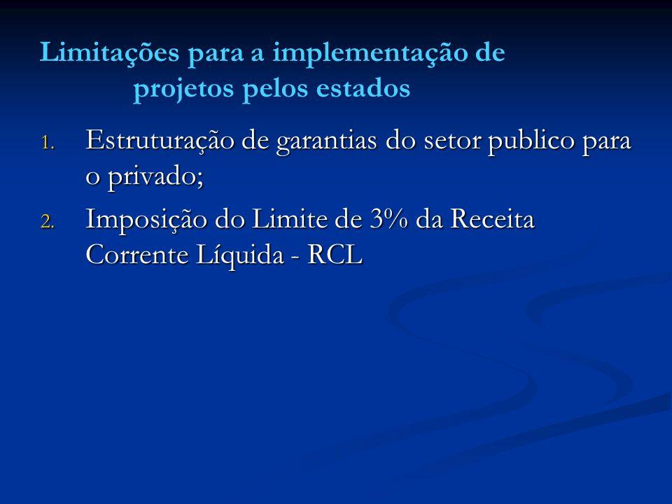 1. Estruturação de garantias do setor publico para o privado; 2. Imposição do Limite de 3% da Receita Corrente Líquida - RCL Limitações para a impleme