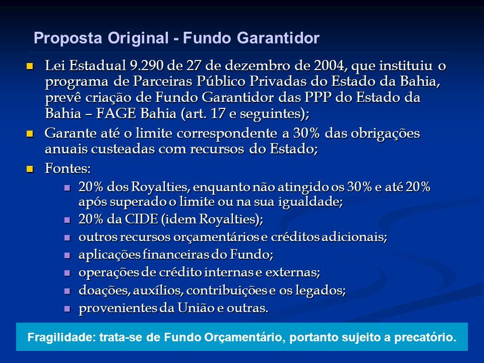 Lei Estadual 9.290 de 27 de dezembro de 2004, que instituiu o programa de Parceiras Público Privadas do Estado da Bahia, prevê criação de Fundo Garant