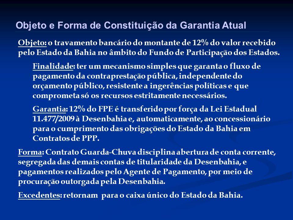 Objeto: o travamento bancário do montante de 12% do valor recebido pelo Estado da Bahia no âmbito do Fundo de Participação dos Estados. Finalidade: te
