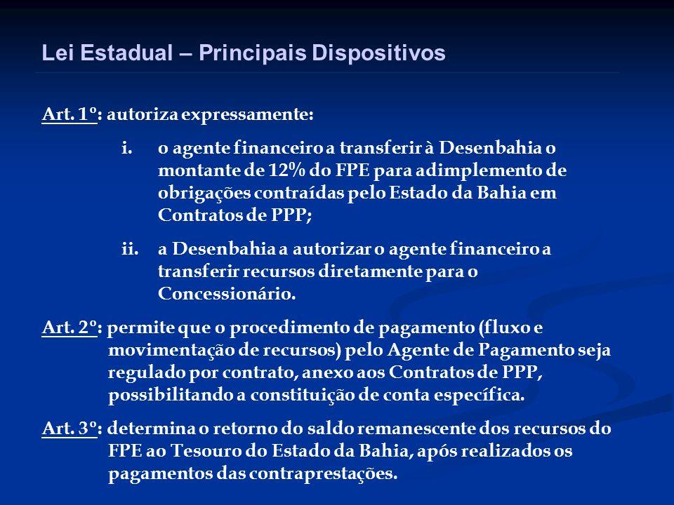 Lei Estadual – Principais Dispositivos Art. 1º: autoriza expressamente: i.o agente financeiro a transferir à Desenbahia o montante de 12% do FPE para