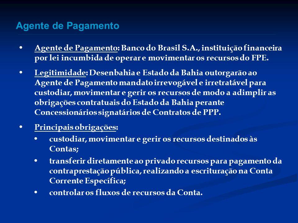 Agente de Pagamento Agente de Pagamento: Banco do Brasil S.A., instituição financeira por lei incumbida de operar e movimentar os recursos do FPE. Leg