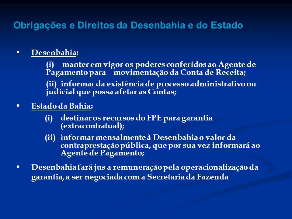 Obrigações e Direitos da Desenbahia e do Estado Desenbahia: (i) manter em vigor os poderes conferidos ao Agente de Pagamento para movimentação da Cont