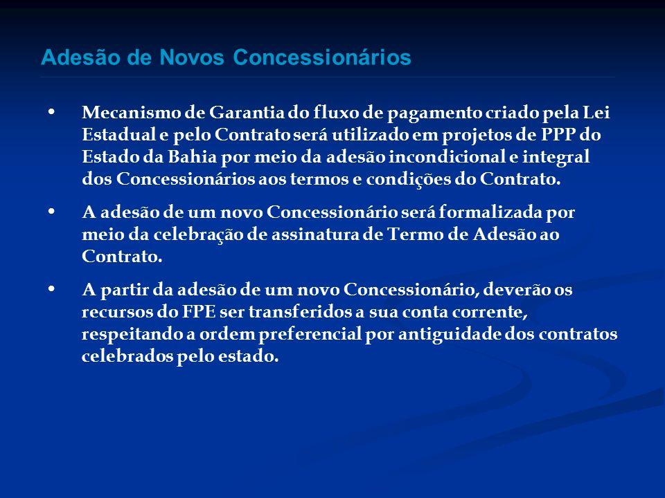 Adesão de Novos Concessionários Mecanismo de Garantia do fluxo de pagamento criado pela Lei Estadual e pelo Contrato será utilizado em projetos de PPP