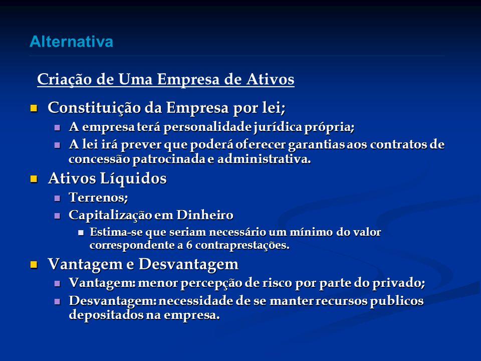 Constituição da Empresa por lei; Constituição da Empresa por lei; A empresa terá personalidade jurídica própria; A empresa terá personalidade jurídica