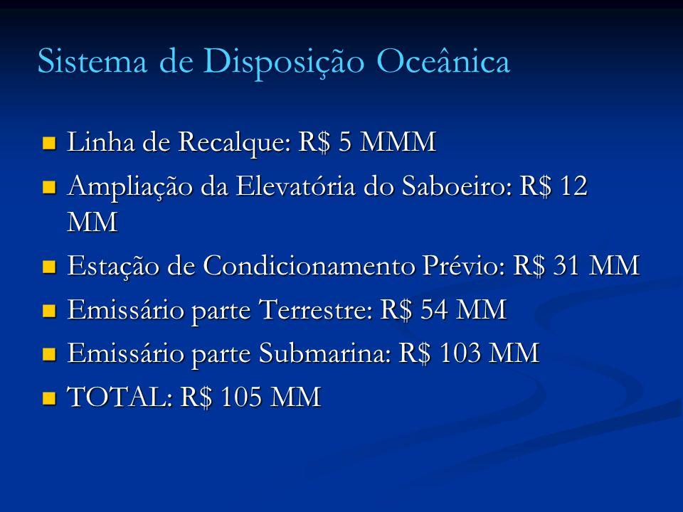 Linha de Recalque: R$ 5 MMM Linha de Recalque: R$ 5 MMM Ampliação da Elevatória do Saboeiro: R$ 12 MM Ampliação da Elevatória do Saboeiro: R$ 12 MM Es