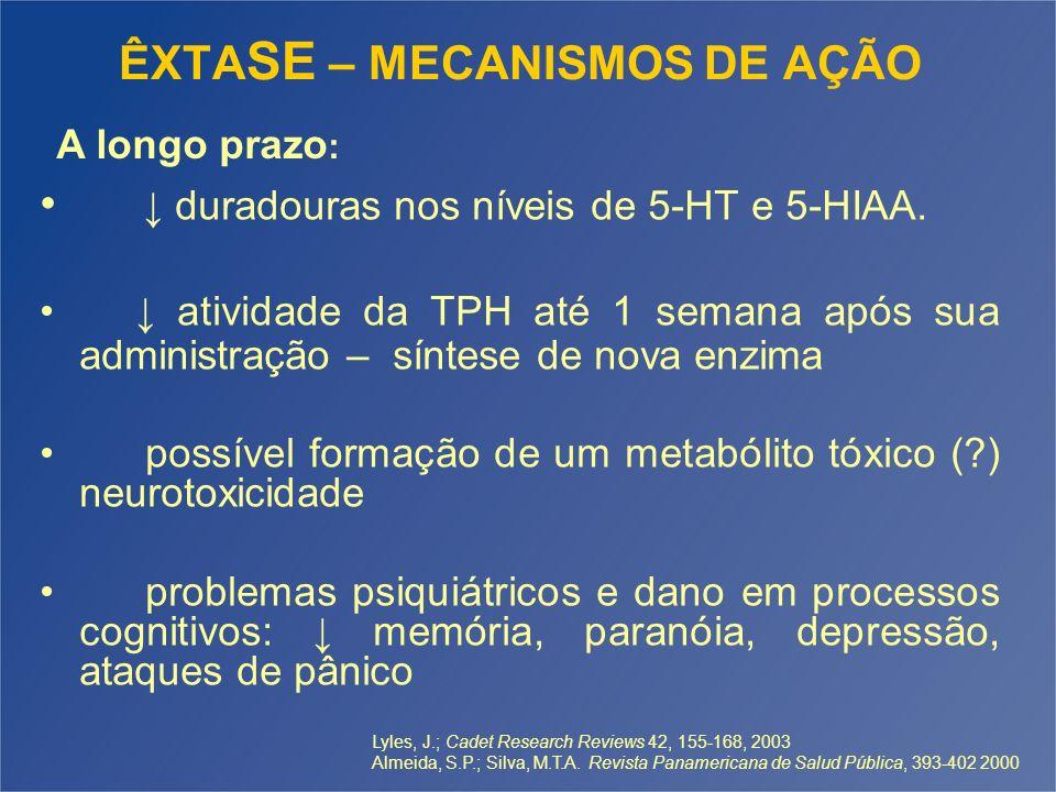 ÊXTA SE – MECANISMOS DE AÇÃO duradouras nos níveis de 5-HT e 5-HIAA. atividade da TPH até 1 semana após sua administração – síntese de nova enzima pos