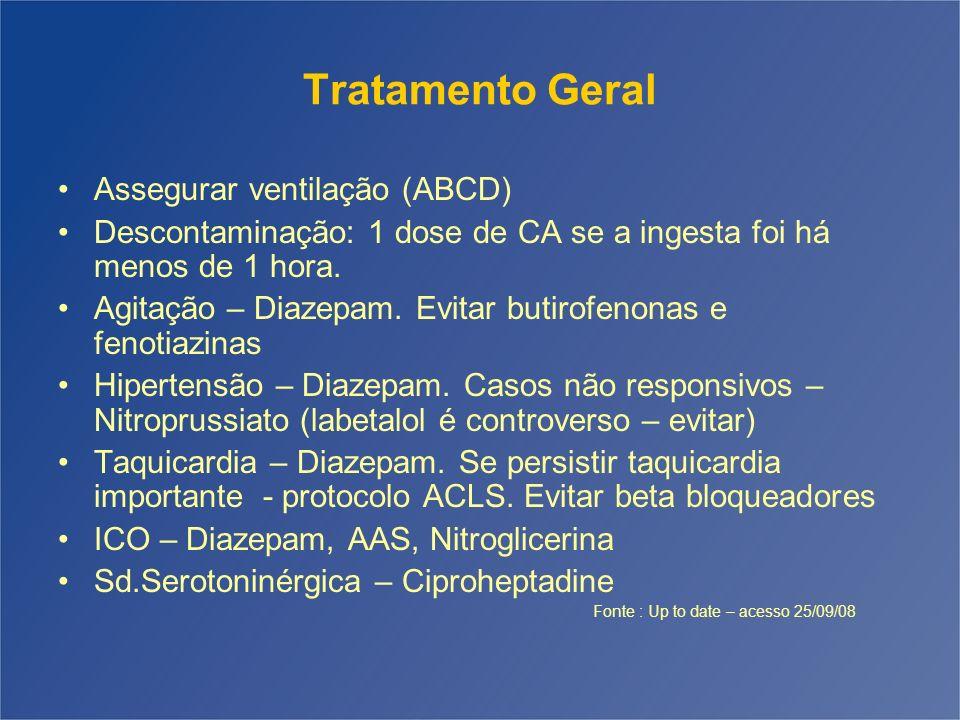 Tratamento Geral Assegurar ventilação (ABCD) Descontaminação: 1 dose de CA se a ingesta foi há menos de 1 hora. Agitação – Diazepam. Evitar butirofeno