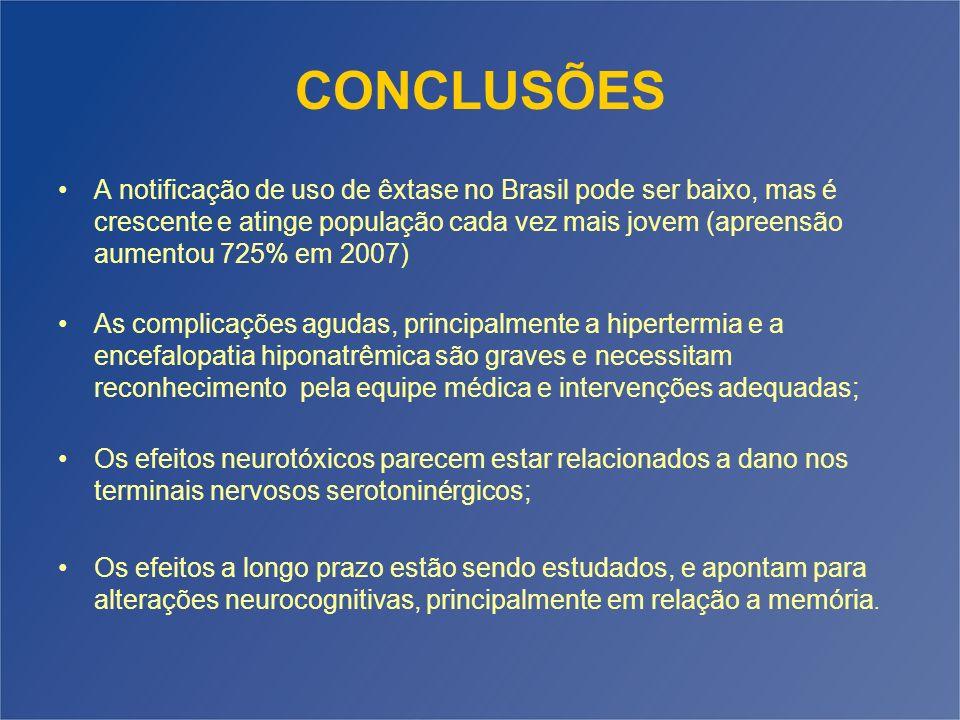 CONCLUSÕES A notificação de uso de êxtase no Brasil pode ser baixo, mas é crescente e atinge população cada vez mais jovem (apreensão aumentou 725% em