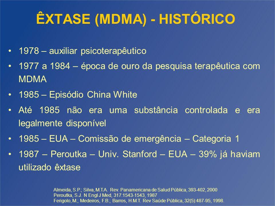 ÊXTASE (MDMA) - HISTÓRICO 1978 – auxiliar psicoterapêutico 1977 a 1984 – época de ouro da pesquisa terapêutica com MDMA 1985 – Episódio China White At