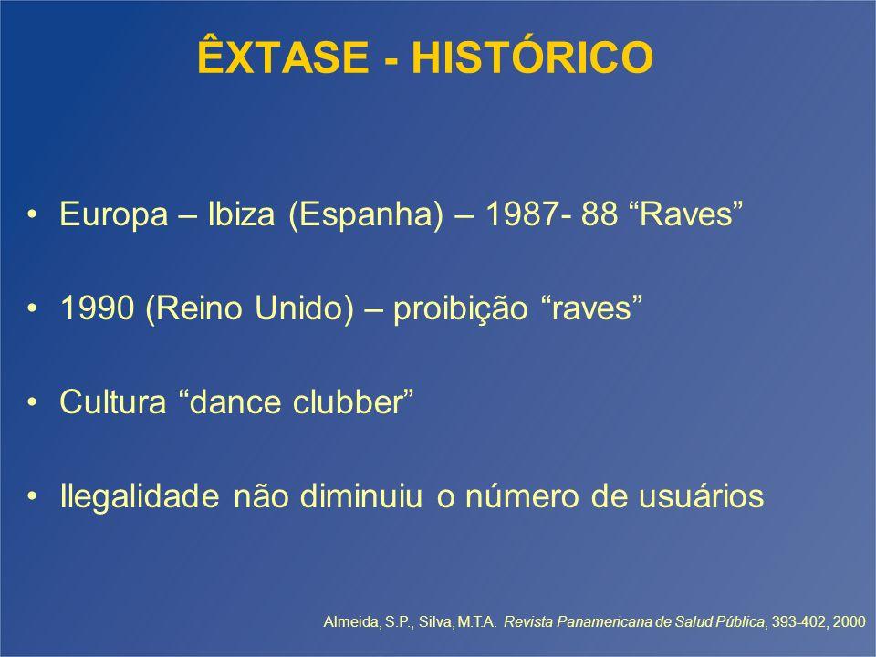 ÊXTASE - HISTÓRICO Europa – Ibiza (Espanha) – 1987- 88 Raves 1990 (Reino Unido) – proibição raves Cultura dance clubber Ilegalidade não diminuiu o núm