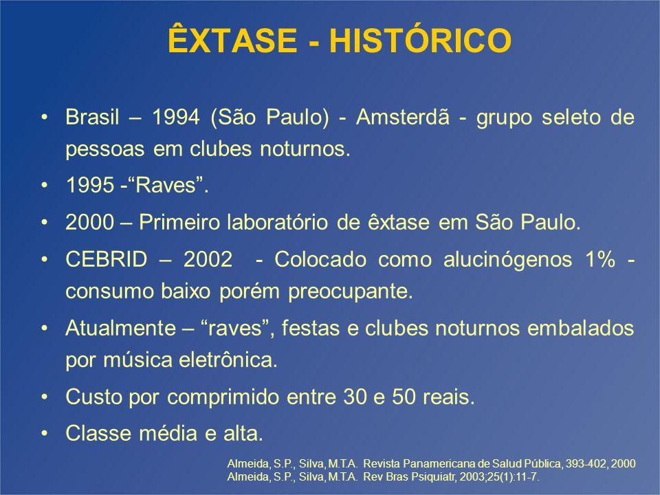 ÊXTASE - HISTÓRICO Brasil – 1994 (São Paulo) - Amsterdã - grupo seleto de pessoas em clubes noturnos. 1995 -Raves. 2000 – Primeiro laboratório de êxta