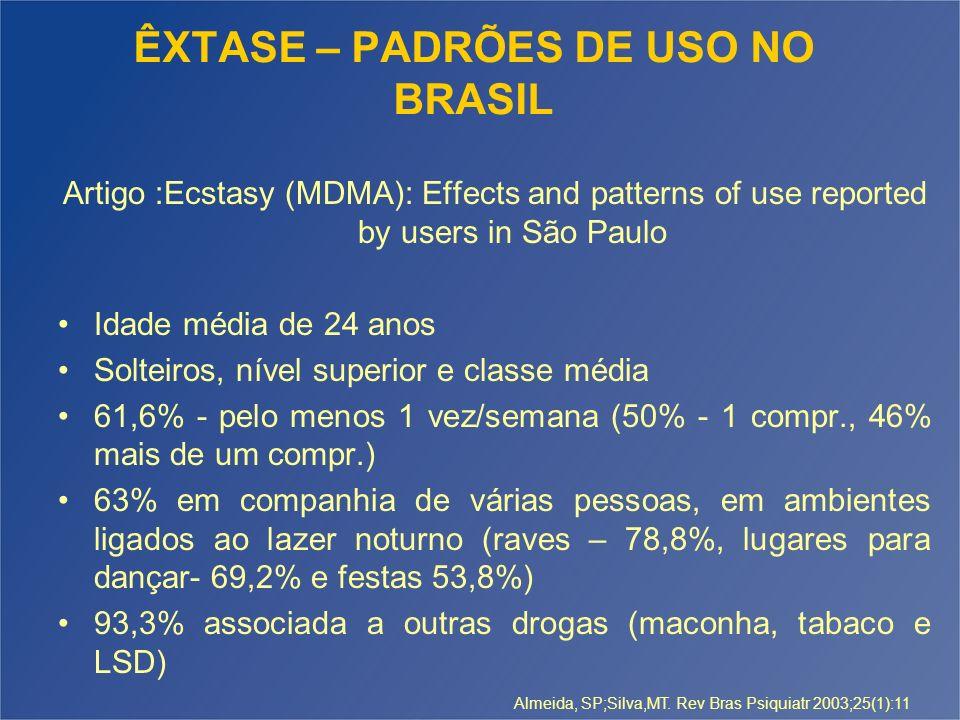 ÊXTASE – PADRÕES DE USO NO BRASIL Artigo :Ecstasy (MDMA): Effects and patterns of use reported by users in São Paulo Idade média de 24 anos Solteiros,