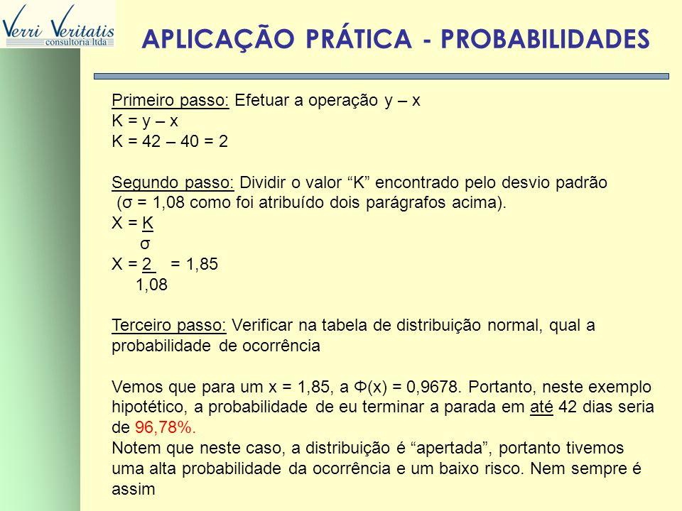 VERRI APLICAÇÃO PRÁTICA - PROBABILIDADES Primeiro passo: Efetuar a operação y – x K = y – x K = 42 – 40 = 2 Segundo passo: Dividir o valor K encontrad
