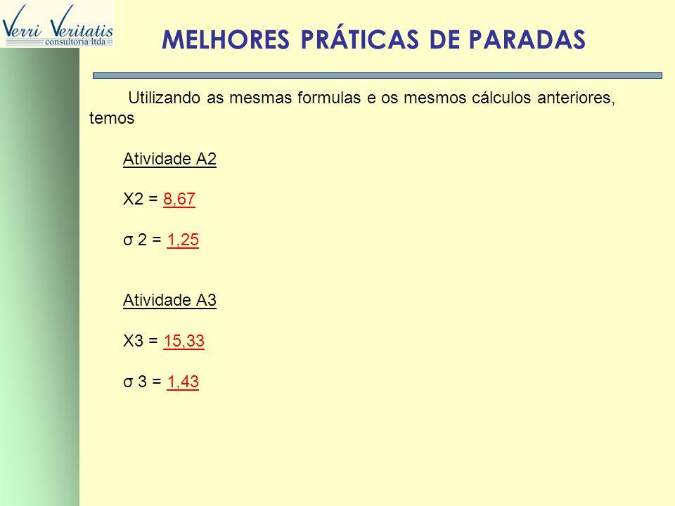 VERRI MELHORES PRÁTICAS DE PARADAS Utilizando as mesmas formulas e os mesmos cálculos anteriores, temos Atividade A2 X2 = 8,67 σ 2 = 1,25 Atividade A3