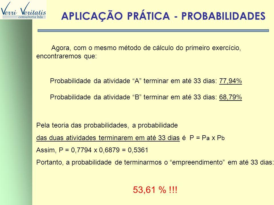 VERRI APLICAÇÃO PRÁTICA - PROBABILIDADES Agora, com o mesmo método de cálculo do primeiro exercício, encontraremos que: Probabilidade da atividade A t