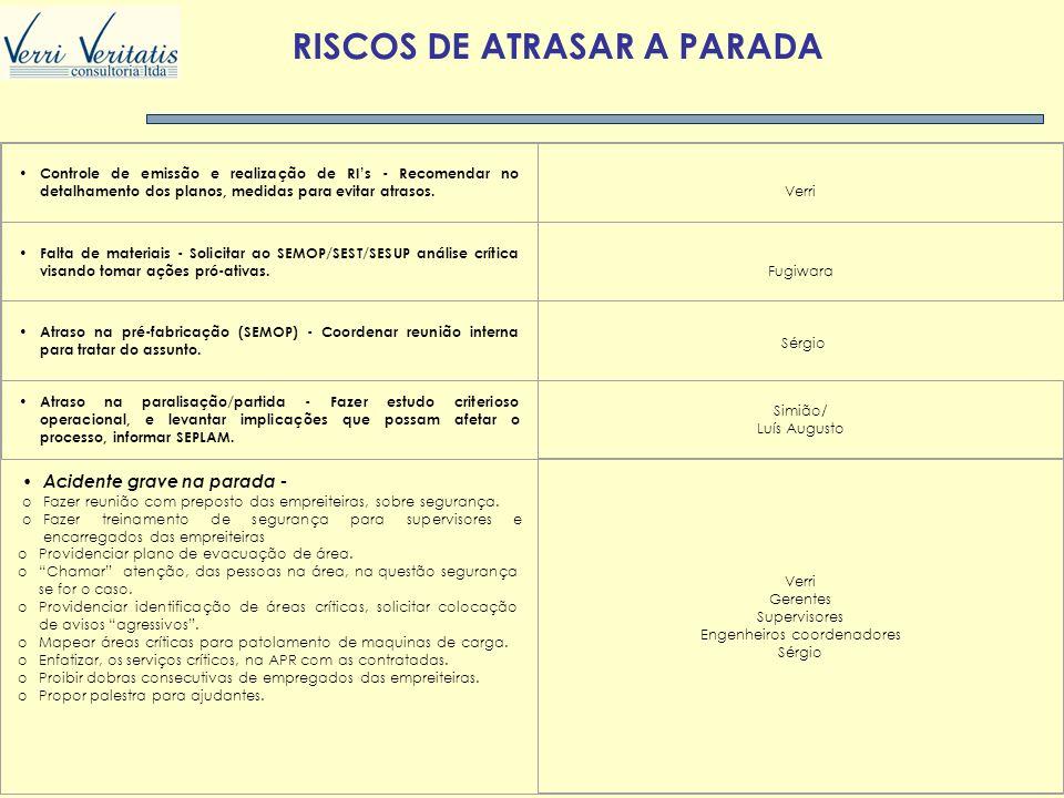VERRI MATRIZ DE PROBABILIDADE x IMPACTO