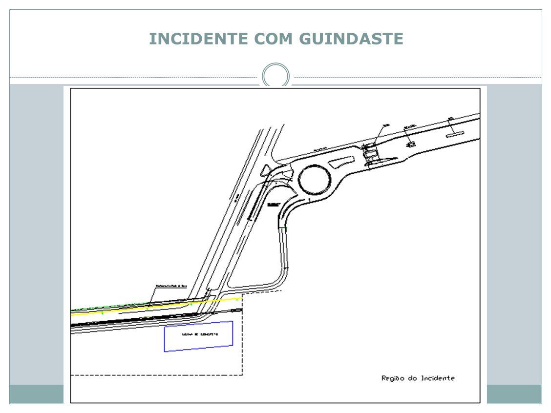 Incidente com Guindaste INCIDENTE COM GUINDASTE