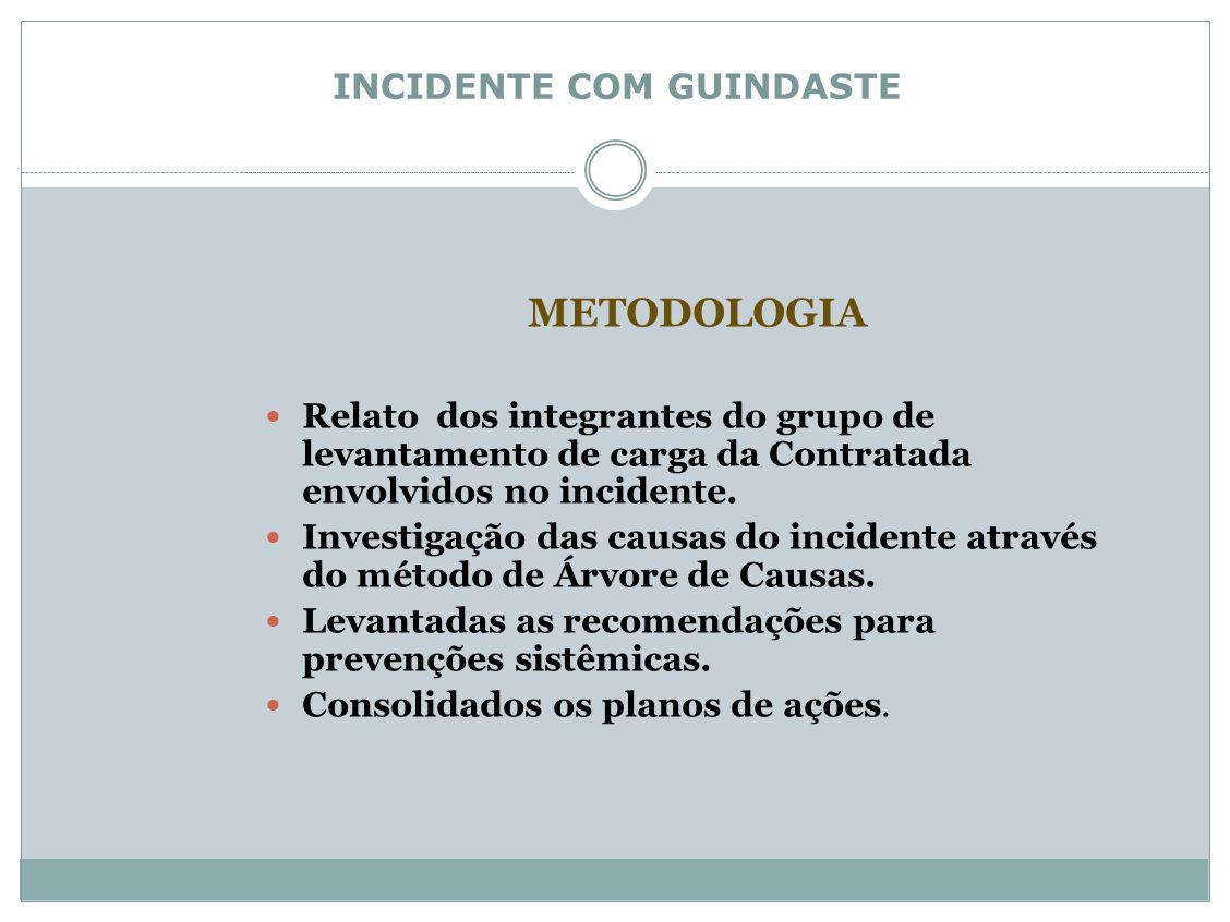 METODOLOGIA Relato dos integrantes do grupo de levantamento de carga da Contratada envolvidos no incidente. Investigação das causas do incidente atrav