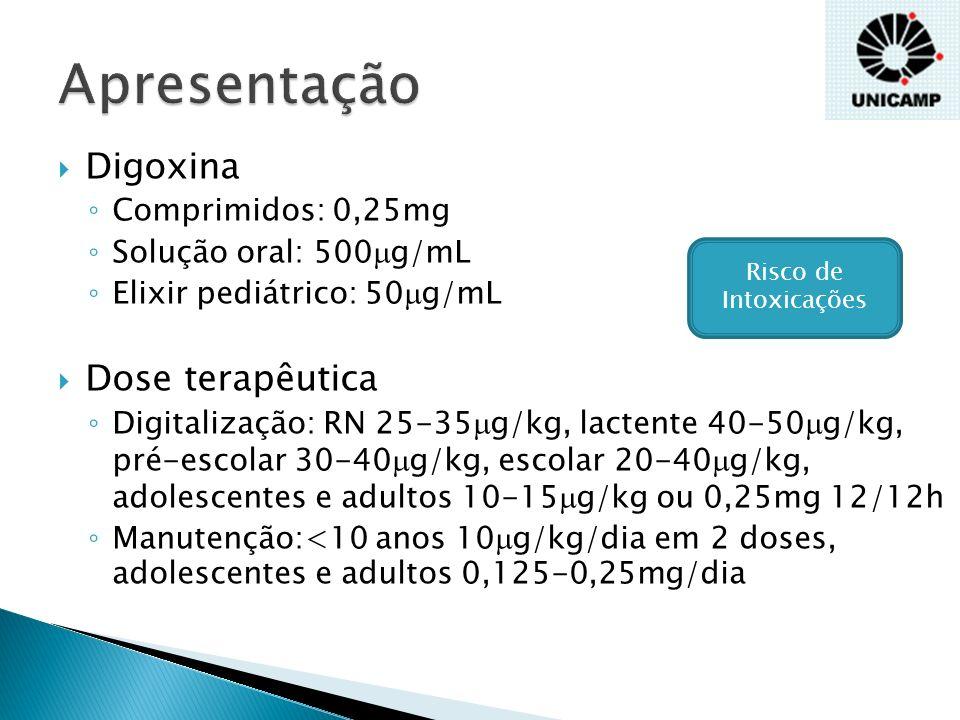 Na + Ca ++ 3 Na + 2 K + 3 Na + Ca ++ Fibras Musculares Retículo