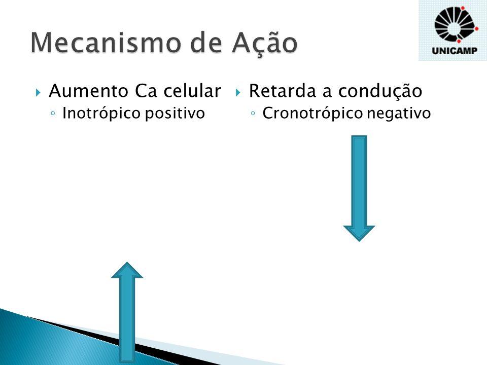 + Ca Redução do potencial de ação Sensibilização do miocárdio Aumento do tônus vagal Diminuição condutividade Inibição Na/K ATP-ase Hipercalemia Arritmias