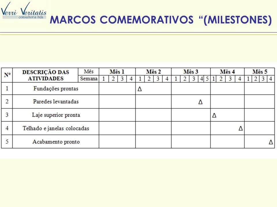 VERRI MARCOS COMEMORATIVOS (MILESTONES)
