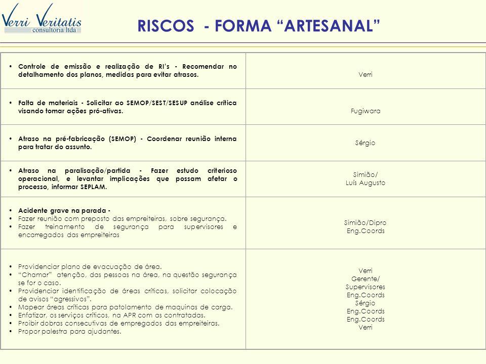 VERRI RISCOS - FORMA ARTESANAL Controle de emissão e realização de RIs - Recomendar no detalhamento dos planos, medidas para evitar atrasos. Verri Fal