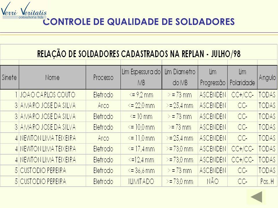 VERRI CONTROLE DE QUALIDADE DE SOLDADORES