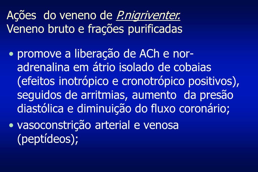 promove a liberação de ACh e nor- adrenalina em átrio isolado de cobaias (efeitos inotrópico e cronotrópico positivos), seguidos de arritmias, aumento
