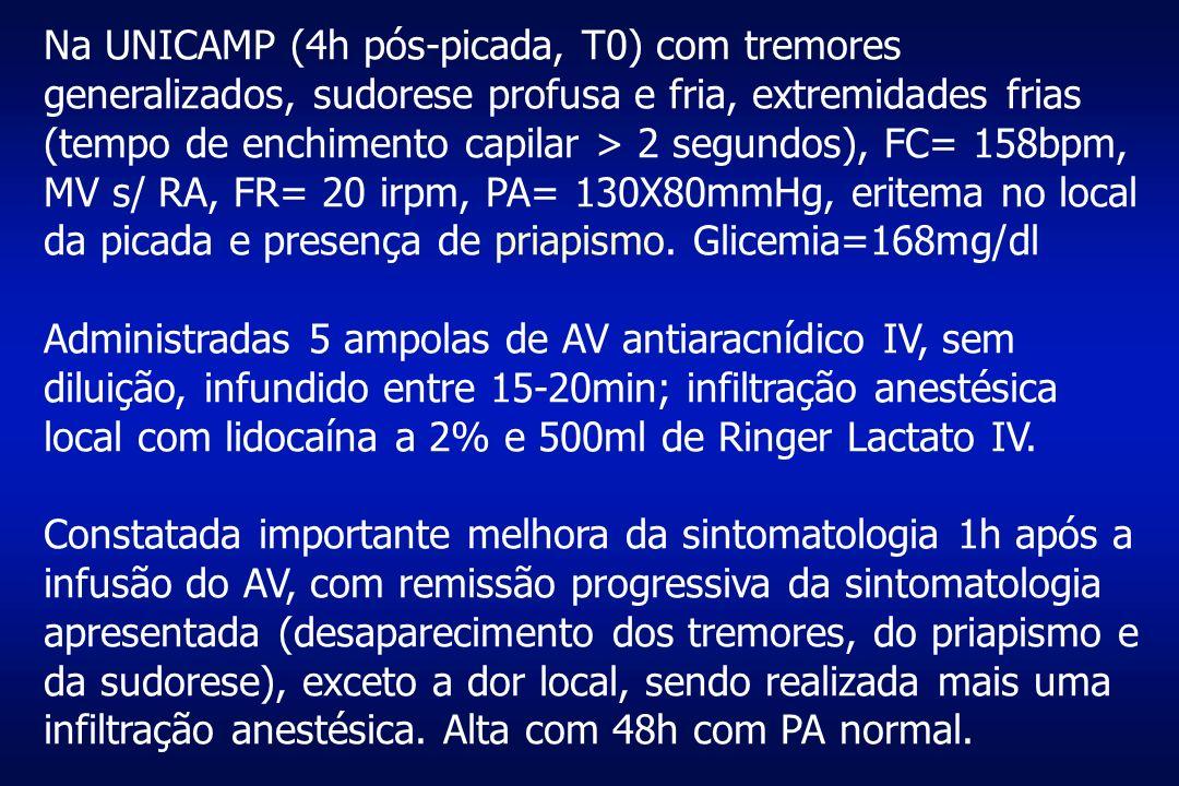 Na UNICAMP (4h pós-picada, T0) com tremores generalizados, sudorese profusa e fria, extremidades frias (tempo de enchimento capilar > 2 segundos), FC=
