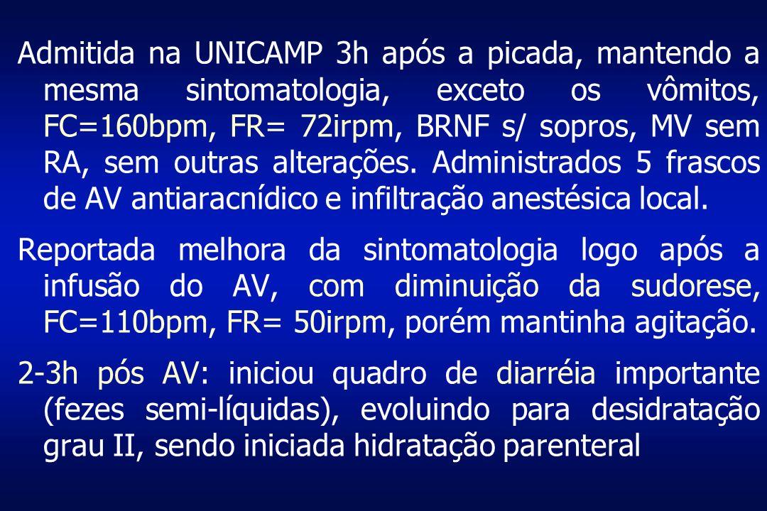 Admitida na UNICAMP 3h após a picada, mantendo a mesma sintomatologia, exceto os vômitos, FC=160bpm, FR= 72irpm, BRNF s/ sopros, MV sem RA, sem outras