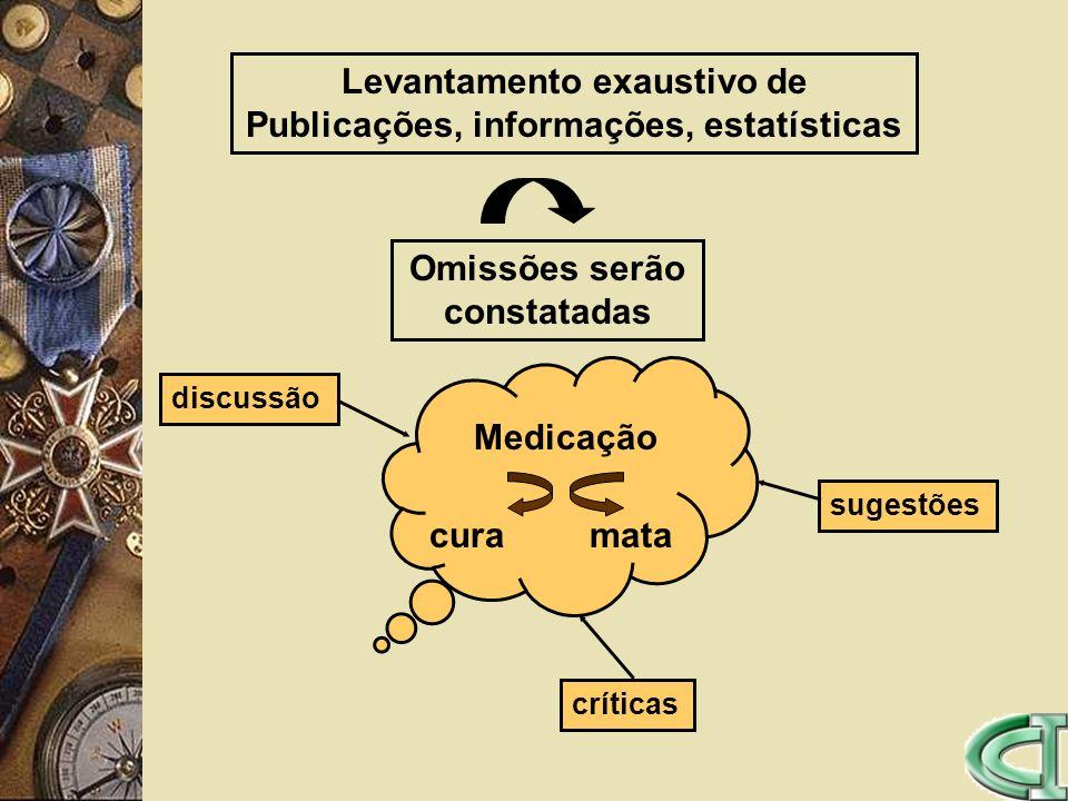 Levantamento exaustivo de Publicações, informações, estatísticas Omissões serão constatadas Medicação curamata discussão sugestões críticas