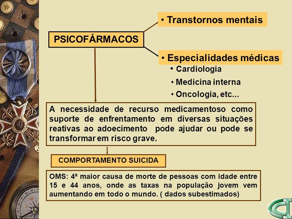 PSICOFÁRMACOS Transtornos mentais Especialidades médicas Cardiologia Medicina interna Oncologia, etc... A necessidade de recurso medicamentoso como su