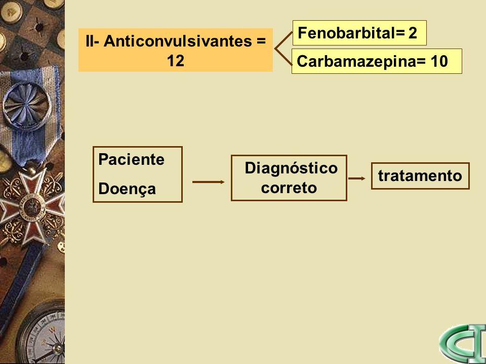 II II- Anticonvulsivantes = 12 Fenobarbital= 2 Carbamazepina= 10 Paciente Doença tratamento Diagnóstico correto