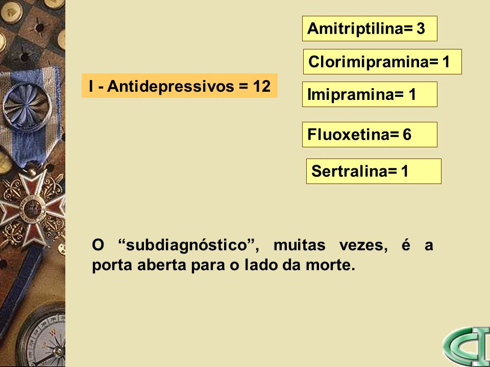 I - Antidepressivos = 12 Clorimipramina= 1 Amitriptilina= 3 Fluoxetina= 6 Imipramina= 1 Sertralina= 1 O subdiagnóstico, muitas vezes, é a porta aberta