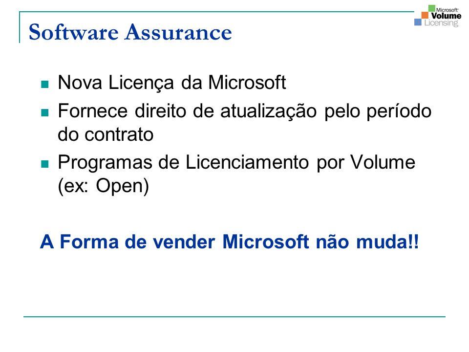 Nova Licença da Microsoft Fornece direito de atualização pelo período do contrato Programas de Licenciamento por Volume (ex: Open) A Forma de vender M