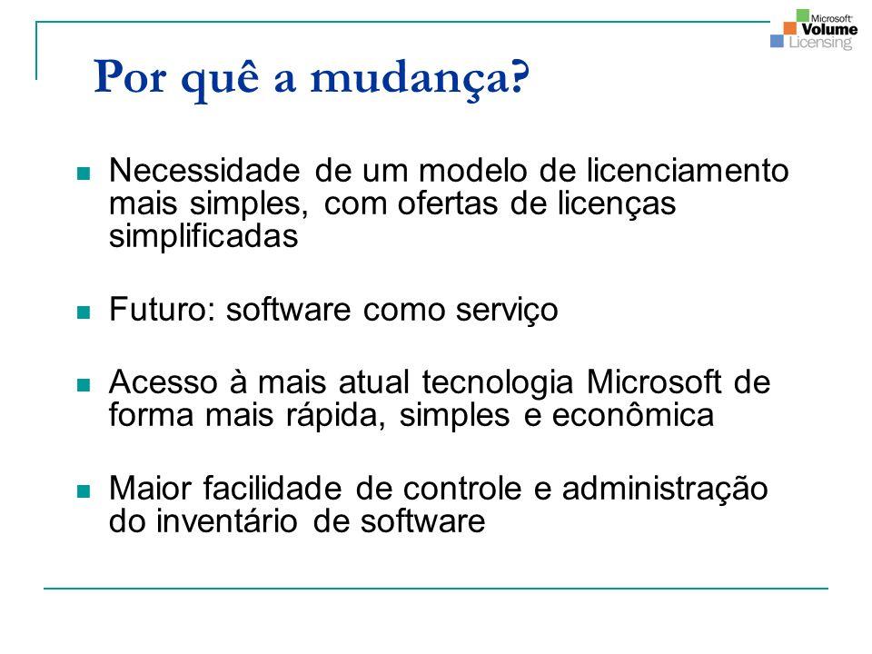 Por quê a mudança? Necessidade de um modelo de licenciamento mais simples, com ofertas de licenças simplificadas Futuro: software como serviço Acesso