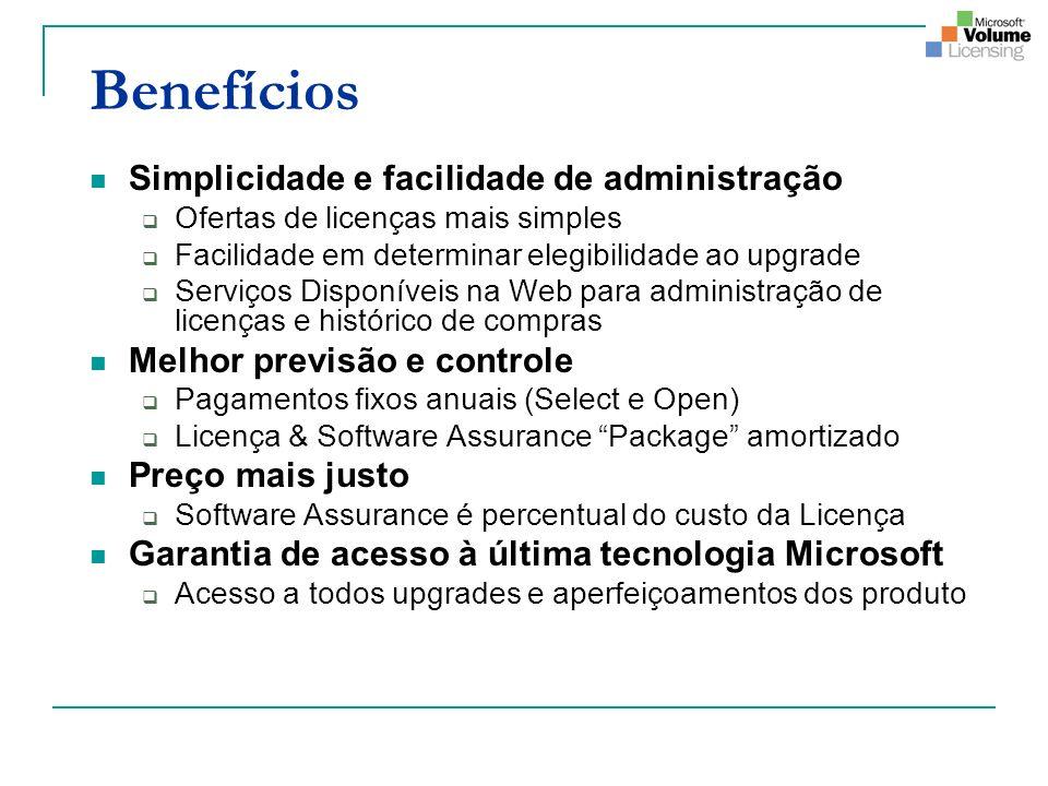 Benefícios Simplicidade e facilidade de administração Ofertas de licenças mais simples Facilidade em determinar elegibilidade ao upgrade Serviços Disp