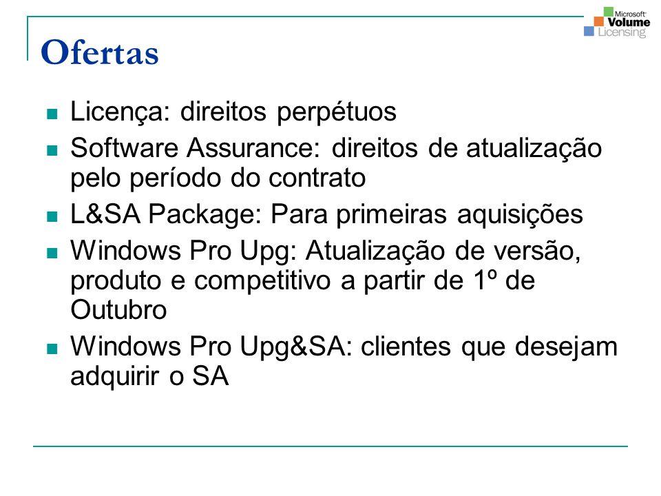 Ofertas Licença: direitos perpétuos Software Assurance: direitos de atualização pelo período do contrato L&SA Package: Para primeiras aquisições Windows Pro Upg: Atualização de versão, produto e competitivo a partir de 1º de Outubro Windows Pro Upg&SA: clientes que desejam adquirir o SA