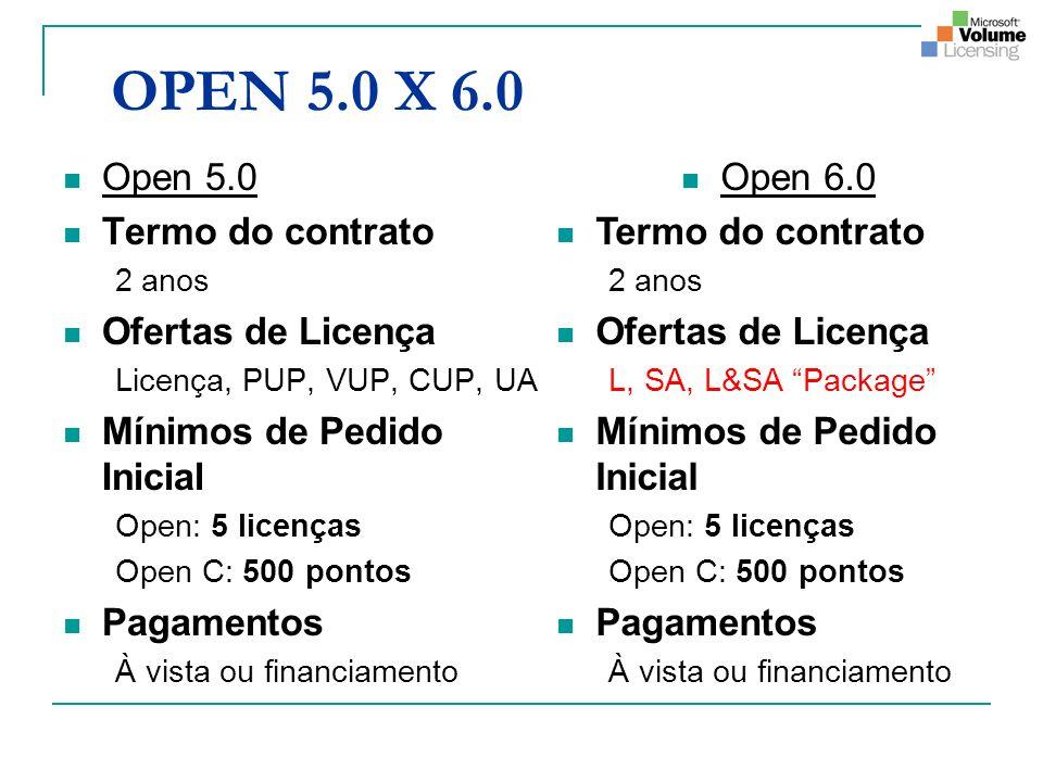 OPEN 5.0 X 6.0 Open 5.0 Termo do contrato 2 anos Ofertas de Licença Licença, PUP, VUP, CUP, UA Mínimos de Pedido Inicial Open: 5 licenças Open C: 500 pontos Pagamentos À vista ou financiamento Open 6.0 Termo do contrato 2 anos Ofertas de Licença L, SA, L&SA Package Mínimos de Pedido Inicial Open: 5 licenças Open C: 500 pontos Pagamentos À vista ou financiamento