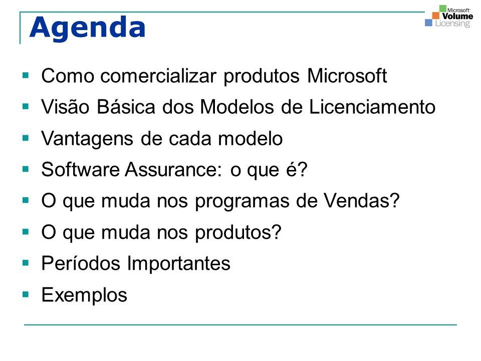 Agenda Como comercializar produtos Microsoft Visão Básica dos Modelos de Licenciamento Vantagens de cada modelo Software Assurance: o que é.