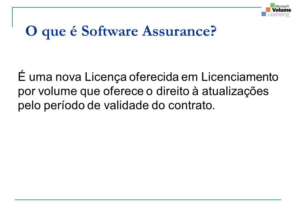 O que é Software Assurance? É uma nova Licença oferecida em Licenciamento por volume que oferece o direito à atualizações pelo período de validade do